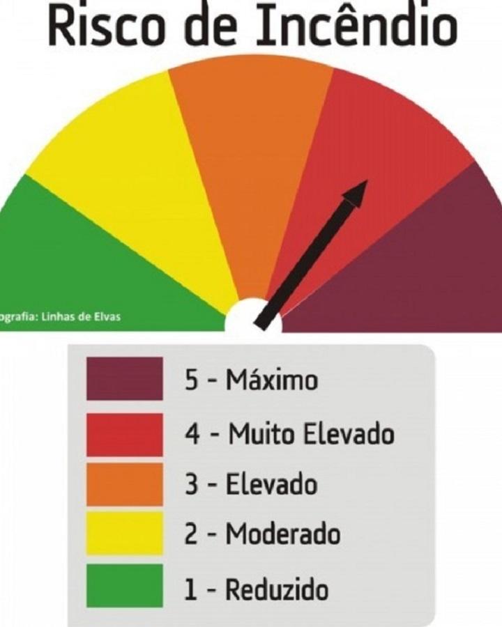 Proteção Civil alerta para aumento do perigo de fogo até quinta-feira